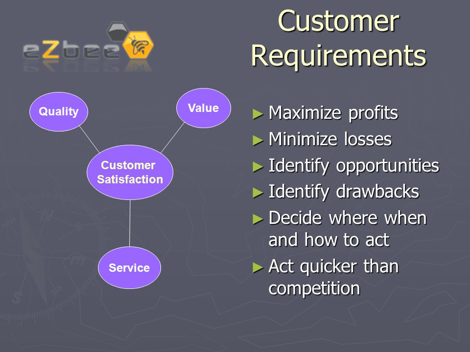 Customer Requirements ► Maximize profits ► Minimize losses ► Identify opportunities ► Identify drawbacks ► Decide where when and how to act ► Act quicker than competition Customer Satisfaction Quality Value Service