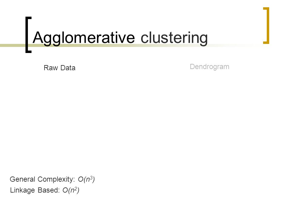 Agglomerative clustering Raw Data Dendrogram General Complexity: O(n 3 ) Linkage Based: O(n 2 )