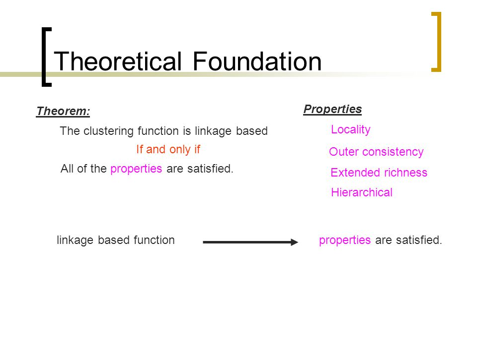 Theoretical Foundation Theorem: The clustering function is linkage based If and only if All of the properties are satisfied.