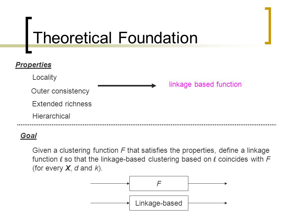 Theoretical Foundation Properties Extended richness Outer consistency Locality Hierarchical linkage based function Goal Given a clustering function F that satisfies the properties, define a linkage function l so that the linkage-based clustering based on l coincides with F (for every X, d and k).