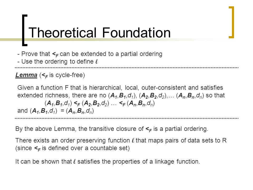 Theoretical Foundation - Prove that < F can be extended to a partial ordering - Use the ordering to define l Lemma (< F is cycle-free) Given a function F that is hierarchical, local, outer-consistent and satisfies extended richness, there are no (A 1,B 1,d 1 ), (A 2,B 2,d 2 ),… (A n,B n,d n ) so that (A 1,B 1,d 1 ) < F (A 2,B 2,d 2 ) … < F (A n,B n,d n ) and (A 1,B 1,d 1 ) = (A n,B n,d n ) By the above Lemma, the transitive closure of < F is a partial ordering.