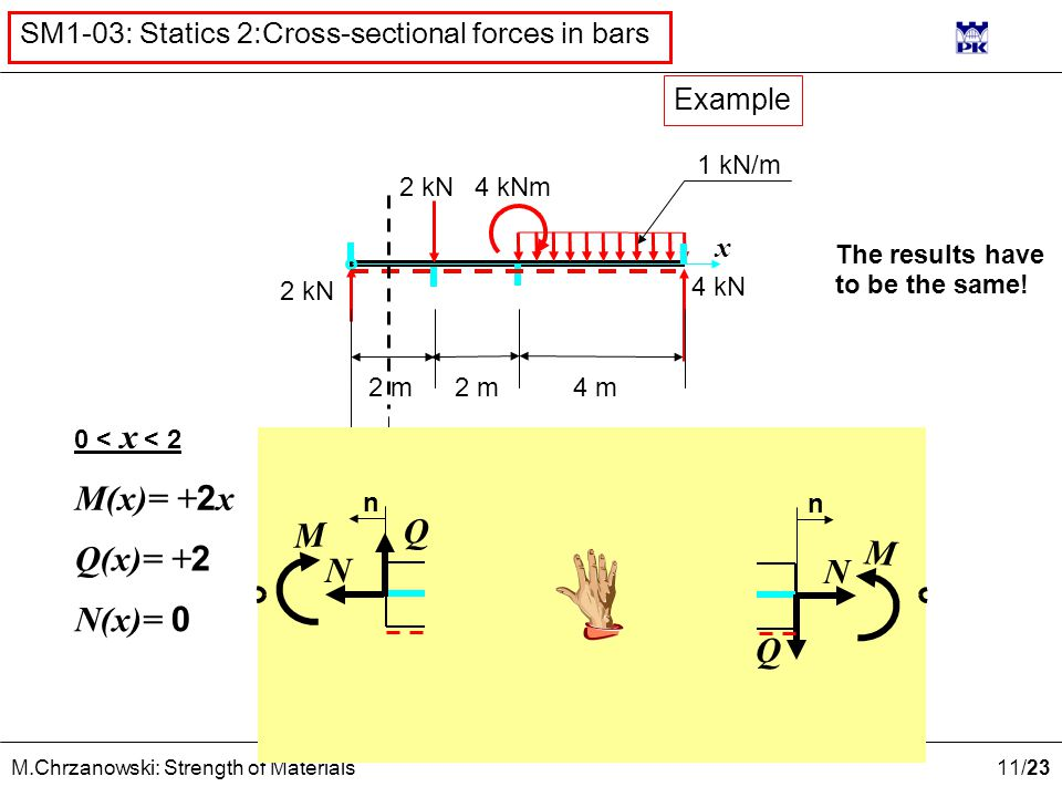 11 /23 M.Chrzanowski: Strength of Materials SM1-03: Statics 2:Cross-sectional forces in bars x 2 kN 1 kN/m 4 kNm 2 m 4 m 4 kN Example 0 < x < 2 x n Q N M n Q N M M(x)= + 2 x Q(x)= + 2 N(x)= 0 The results have to be the same!