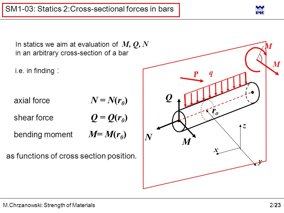 3 /23 M.Chrzanowski: Strength of Materials SM1-03: Statics 2:Cross-sectional forces in bars N Q M N = N(x) Q = Q(x) M= M(x) P x y z q Instead of using general reference coordinates {x,y,z} it is more convenient to set them at bar axis.