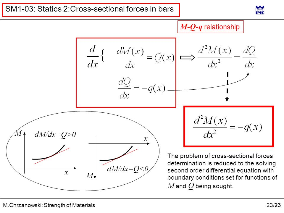 23 /23 M.Chrzanowski: Strength of Materials SM1-03: Statics 2:Cross-sectional forces in bars M-Q-q relationship M x dM/dx=Q>0 M x dM/dx=Q<0 The problem of cross-sectional forces determination is reduced to the solving second order differential equation with boundary conditions set for functions of M and Q being sought.