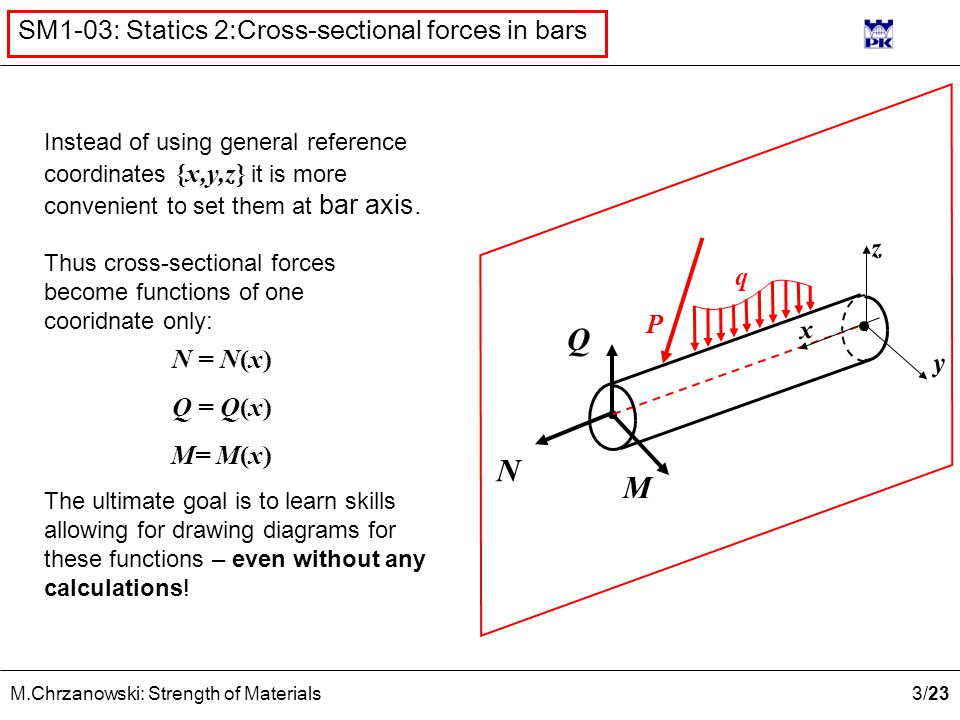 24 /23 M.Chrzanowski: Strength of Materials SM1-03: Statics 2:Cross-sectional forces in bars  stop