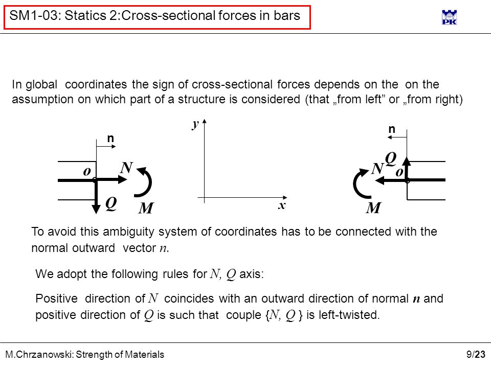 "9 /23 M.Chrzanowski: Strength of Materials SM1-03: Statics 2:Cross-sectional forces in bars In global coordinates the sign of cross-sectional forces depends on the on the assumption on which part of a structure is considered (that ""from left or ""from right) Q N M o n o Q N M n We adopt the following rules for N, Q axis: Positive direction of N coincides with an outward direction of normal n and positive direction of Q is such that couple { N, Q } is left-twisted."