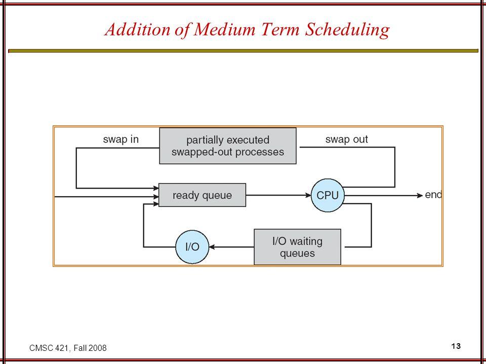 CMSC 421, Fall 2008 13 Addition of Medium Term Scheduling