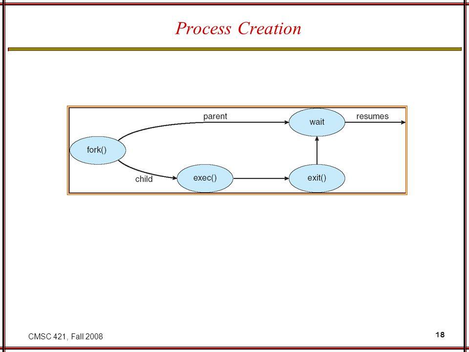 CMSC 421, Fall 2008 18 Process Creation