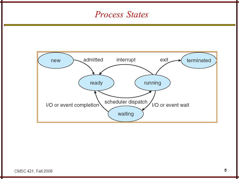 CMSC 421, Fall 2008 5 Process States