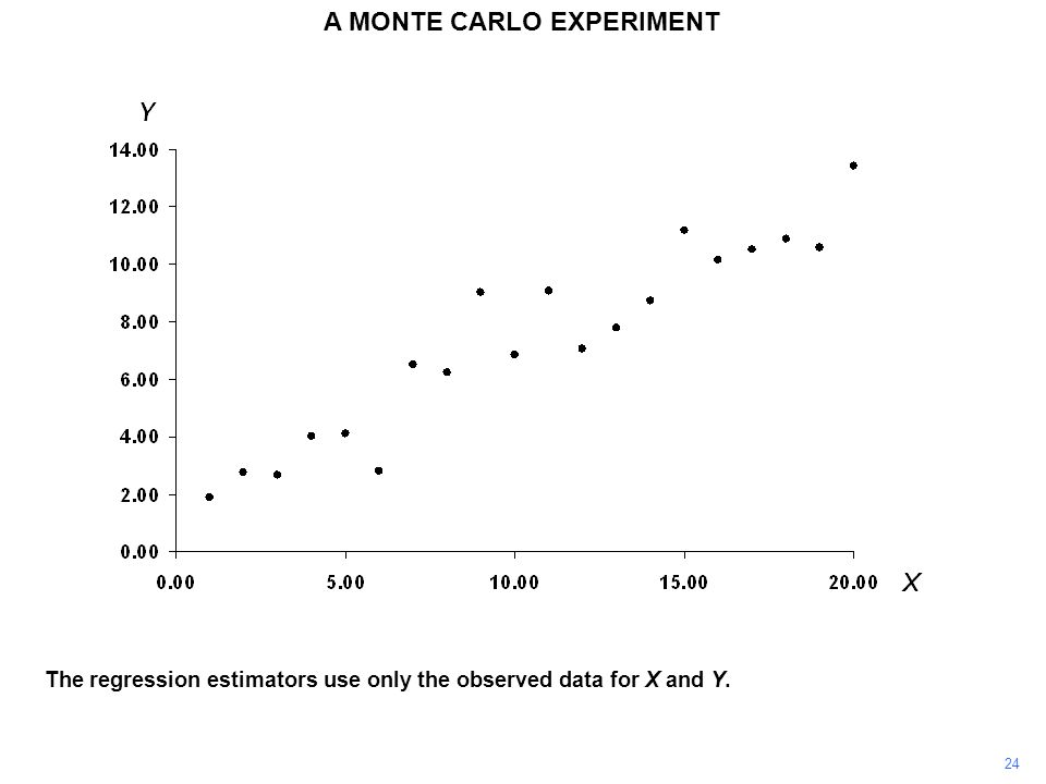 The regression estimators use only the observed data for X and Y. 24 A MONTE CARLO EXPERIMENT
