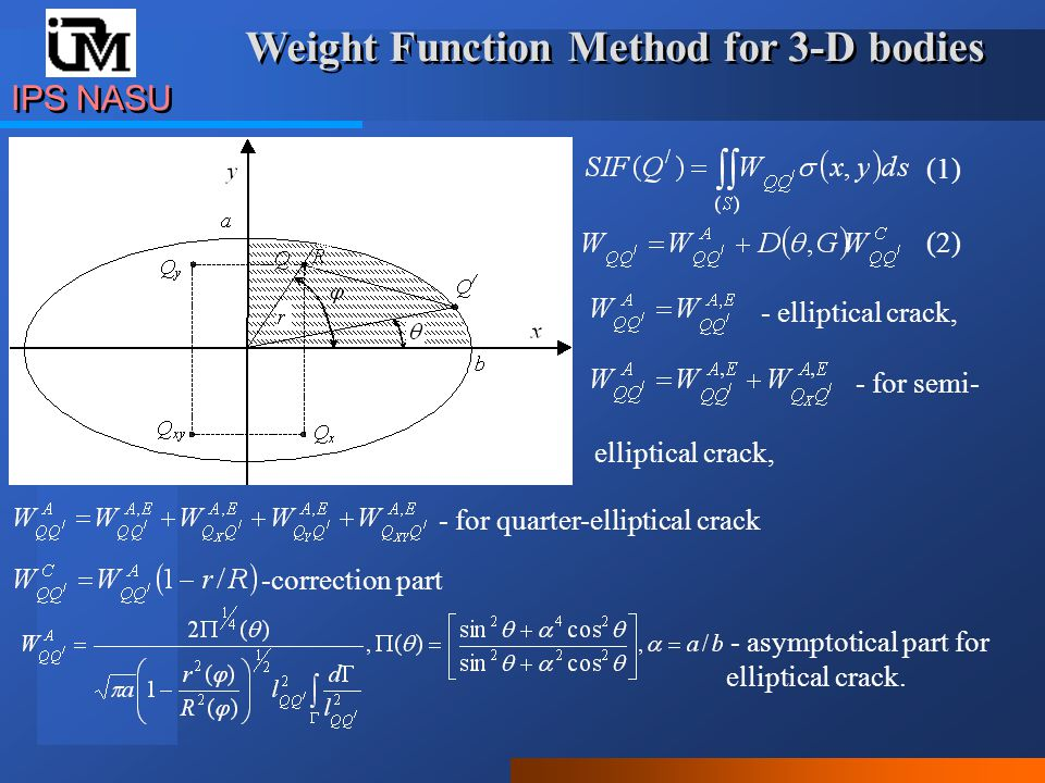 IPS NASU Weight Function Method for 3-D bodies geometry dependent loading dependent If is known we obtain and can calculate for any law of loading.