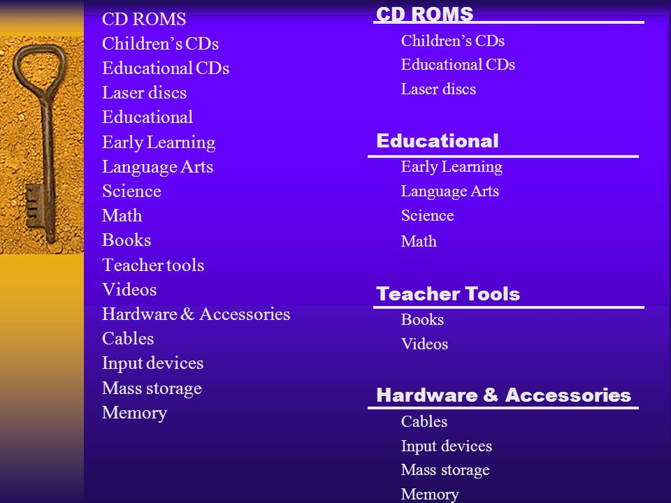 CD ROMS Children's CDs Educational CDs Laser discs Educational Early Learning Language Arts Science Math Books Teacher tools Videos Hardware & Accesso