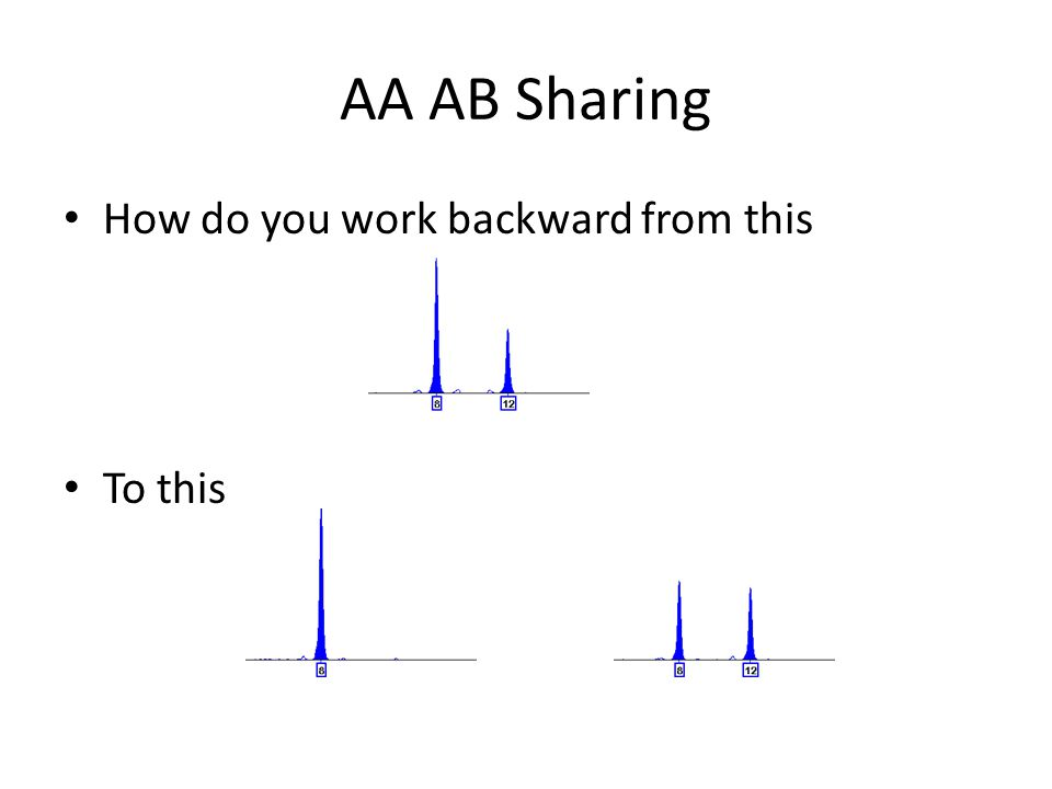 AA AB Sharing How do you work backward from this To this