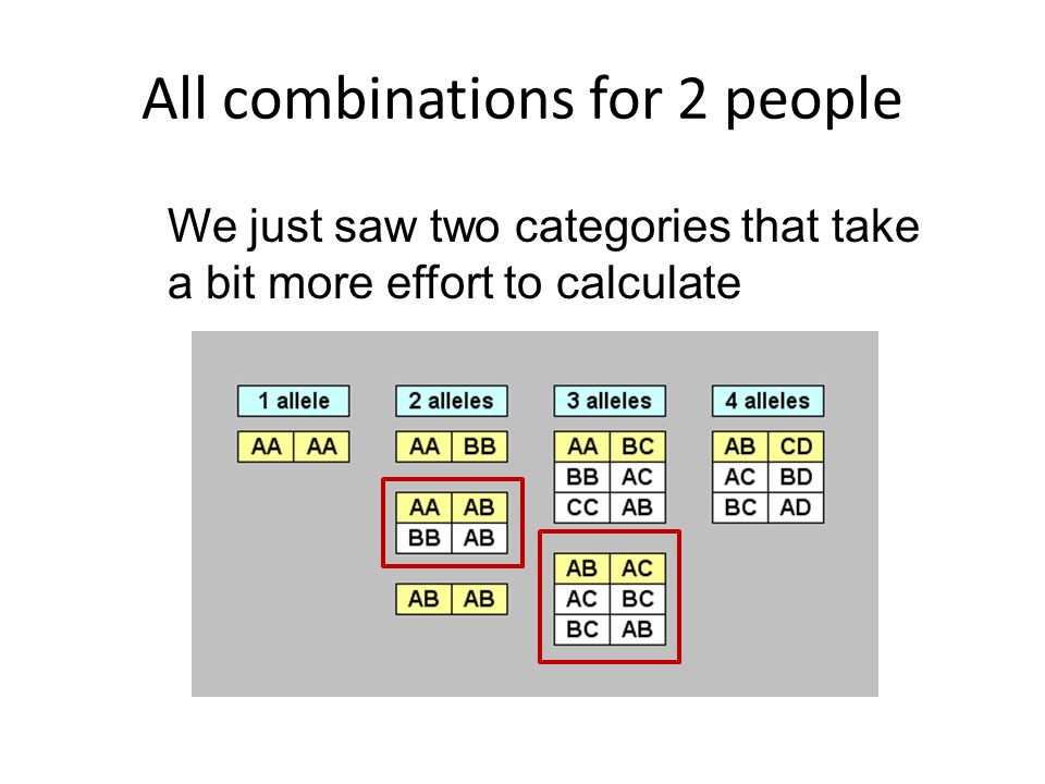 All combinations for 2 people We just saw two categories that take a bit more effort to calculate