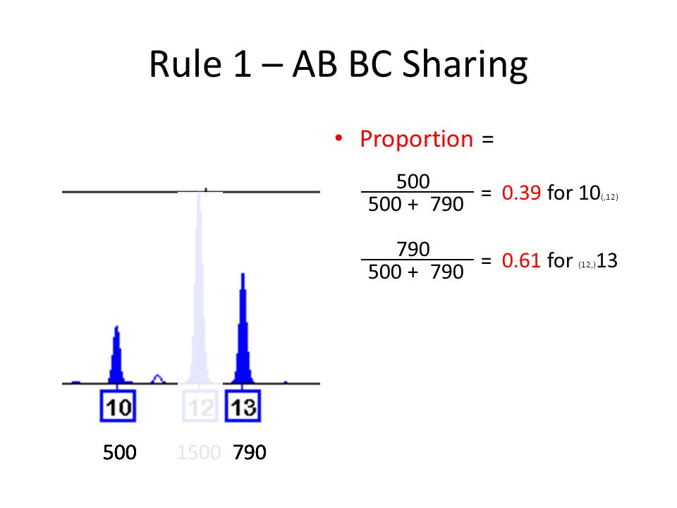 Rule 1 – AB BC Sharing Proportion = 5001500790500 + 790 = 0.39 for 10 (,12) 790500 + 790 = 0.61 for (12,) 13 500 790