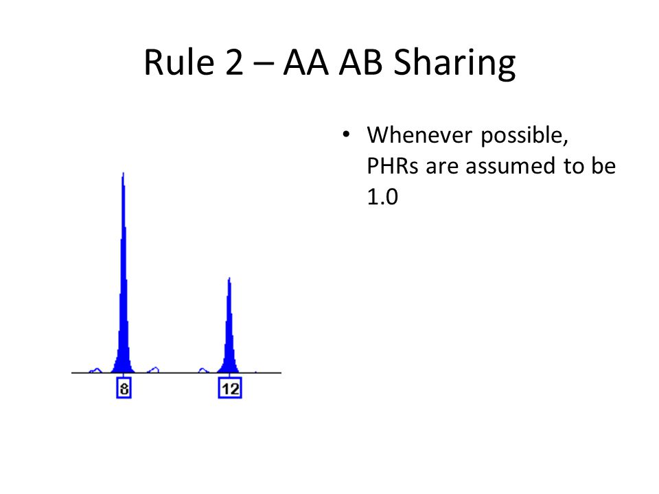 Rule 2 – AA AB Sharing Whenever possible, PHRs are assumed to be 1.0