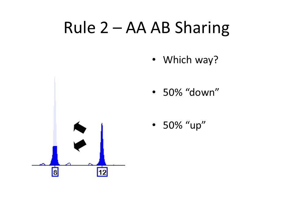 Rule 2 – AA AB Sharing Which way? 50% down 50% up
