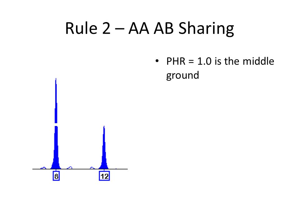 Rule 2 – AA AB Sharing PHR = 1.0 is the middle ground