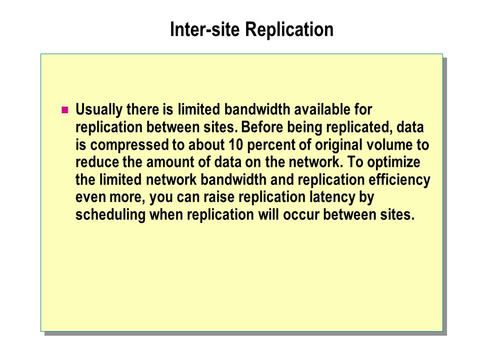 Inter-site Replication Usually there is limited bandwidth available for replication between sites.