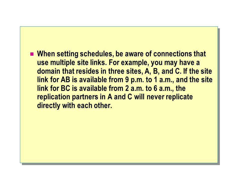 When setting schedules, be aware of connections that use multiple site links.