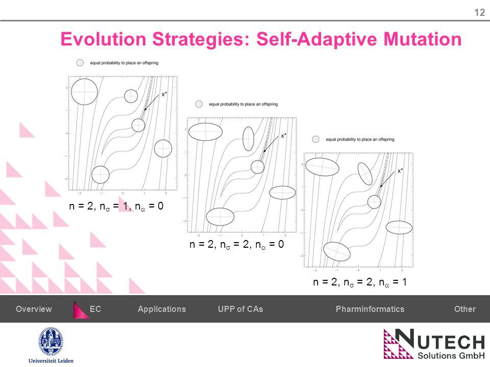 12 PharminformaticsOtherECUPP of CAsApplicationsOverview Evolution Strategies: Self-Adaptive Mutation n = 2, n  = 1, n  = 0 n = 2, n  = 2, n  = 0