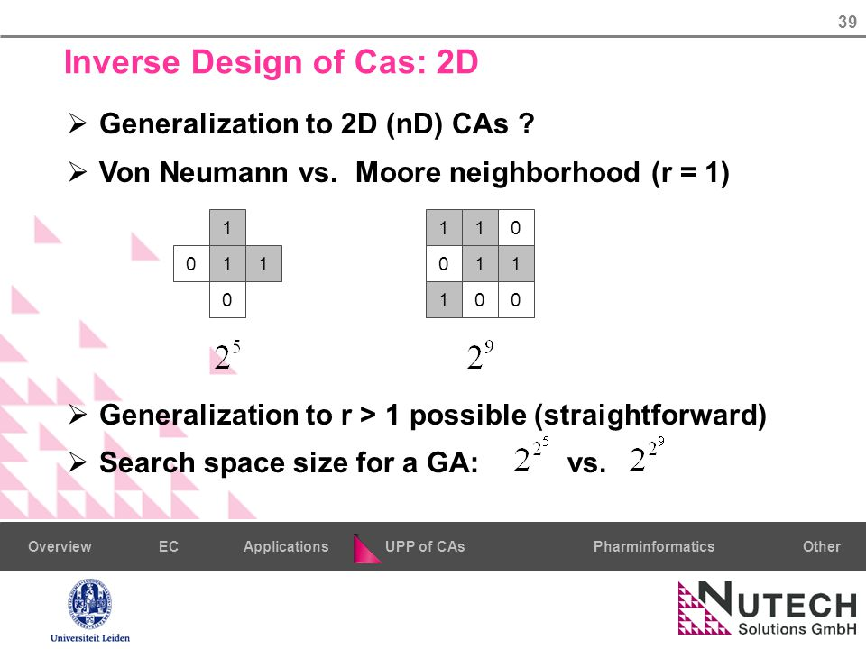 39 PharminformaticsOtherECUPP of CAsApplicationsOverview Inverse Design of Cas: 2D  Generalization to 2D (nD) CAs .