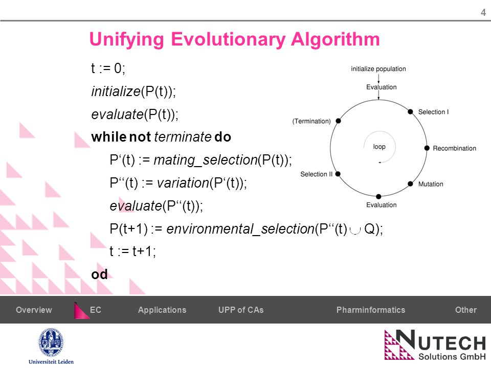 4 PharminformaticsOtherECUPP of CAsApplicationsOverview Unifying Evolutionary Algorithm t := 0; initialize(P(t)); evaluate(P(t)); while not terminate do P'(t) := mating_selection(P(t)); P''(t) := variation(P'(t)); evaluate(P''(t)); P(t+1) := environmental_selection(P''(t) Q); t := t+1; od