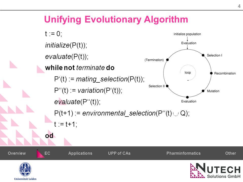 35 PharminformaticsOtherECUPP of CAsApplicationsOverview Inverse Design of CAs: 1D  Time evolution diagram: