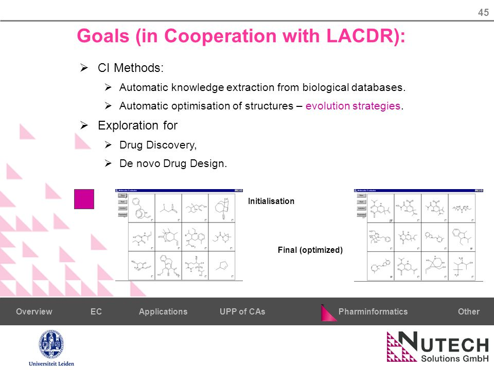 45 PharminformaticsOtherECUPP of CAsApplicationsOverview Goals (in Cooperation with LACDR):  CI Methods:  Automatic knowledge extraction from biological databases.