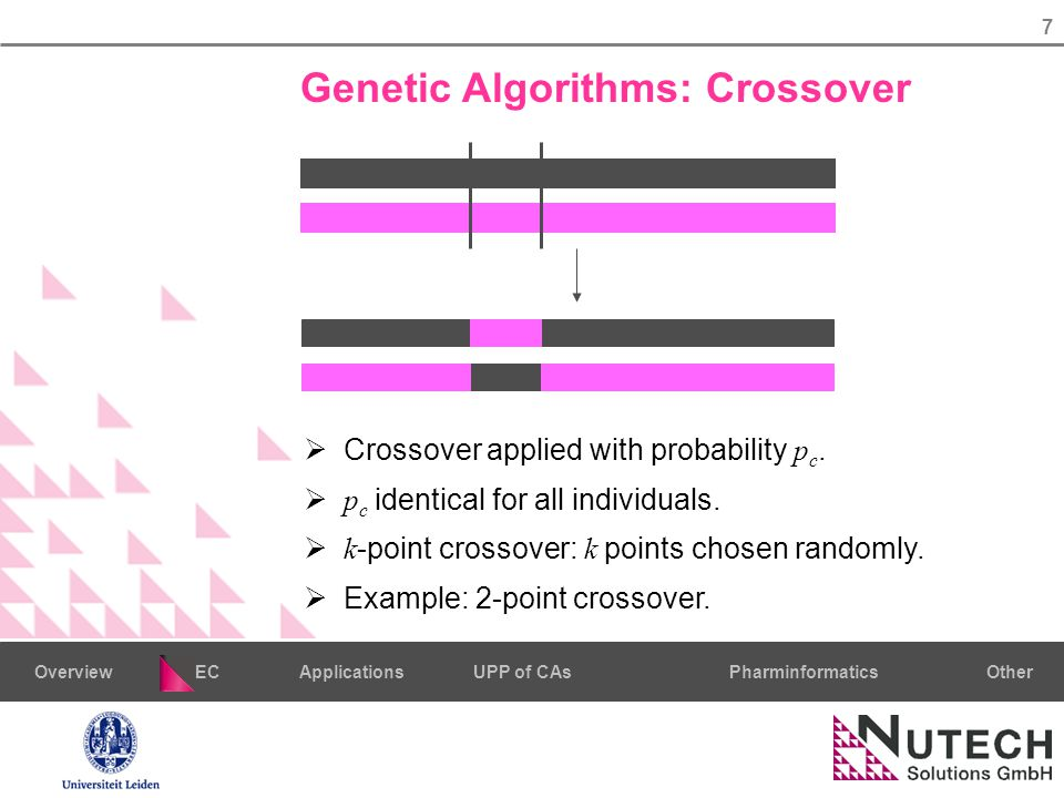 7 PharminformaticsOtherECUPP of CAsApplicationsOverview Genetic Algorithms: Crossover  Crossover applied with probability p c.