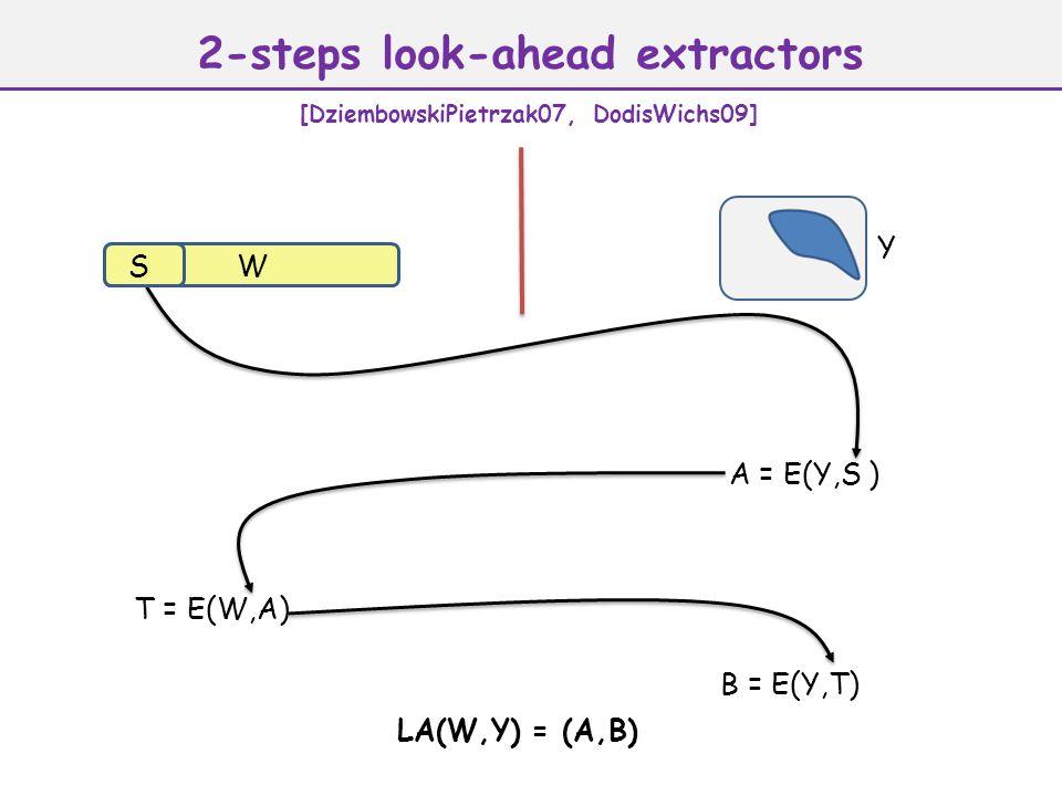 [DziembowskiPietrzak07, DodisWichs09] A = E(Y,S ) Y T = E(W,A) B = E(Y,T) W 2-steps look-ahead extractors LA(W,Y) = (A,B) S