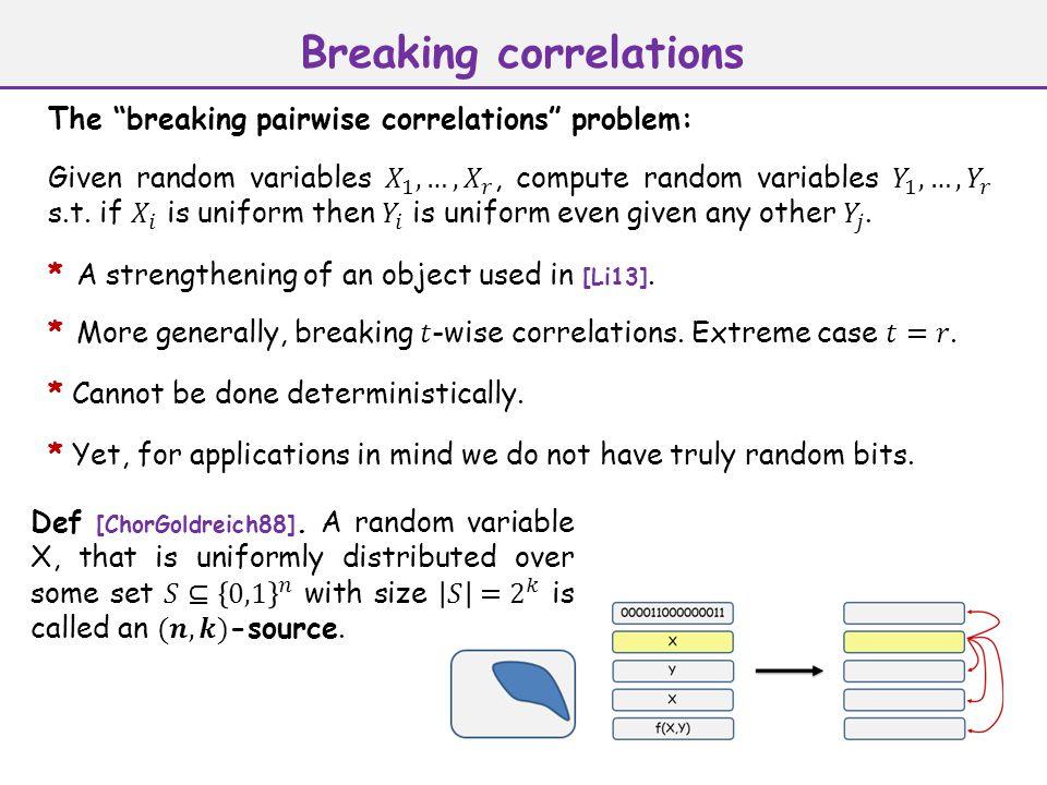 Local correlation breakers (LCBs)