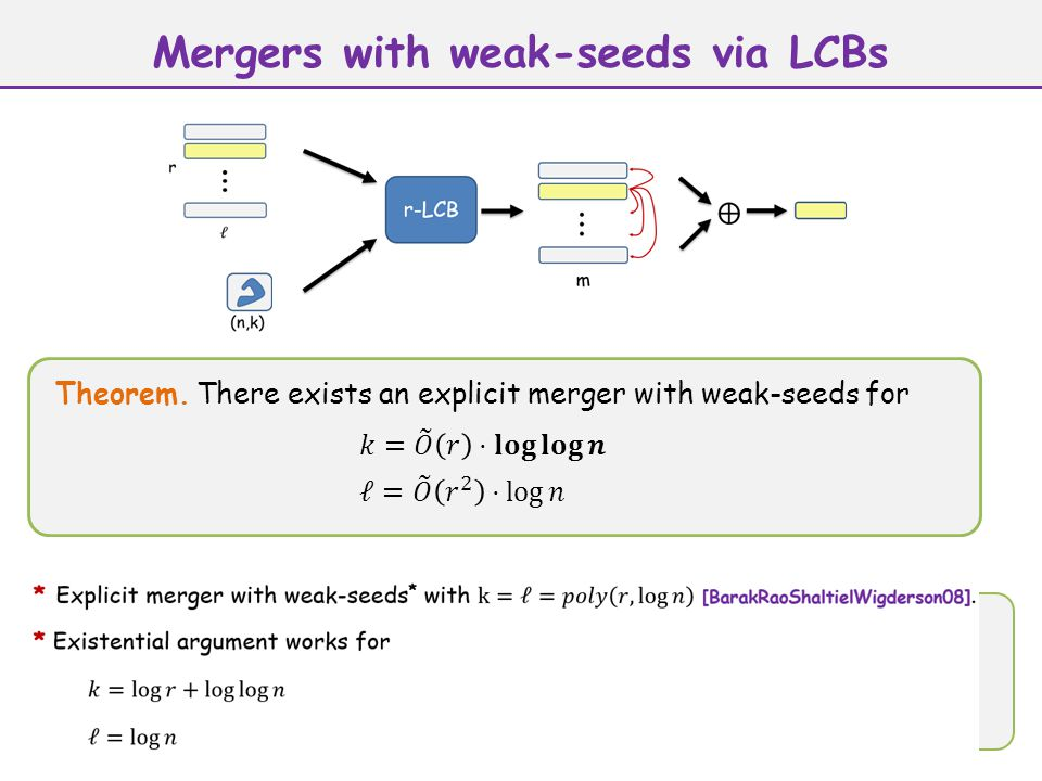 Theorem. There exists an explicit merger with weak-seeds for Mergers with weak-seeds via LCBs