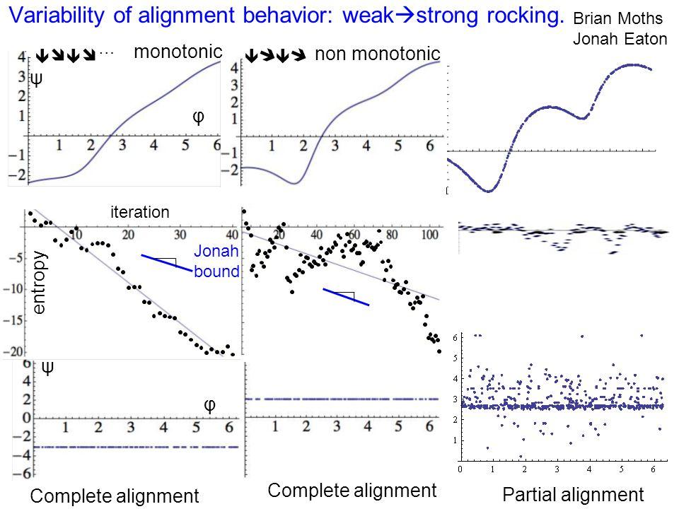 Variability of alignment behavior: weak  strong rocking.