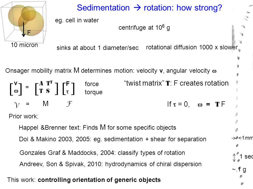 Sedimentation  rotation: how strong. eg.