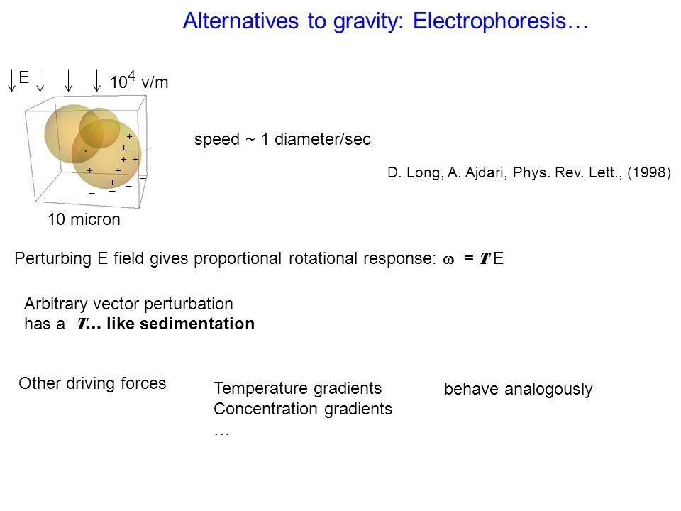Alternatives to gravity: Electrophoresis… Perturbing E field gives proportional rotational response:  = T E 10 micron E 10 4 v/m + ++ + + + + D.