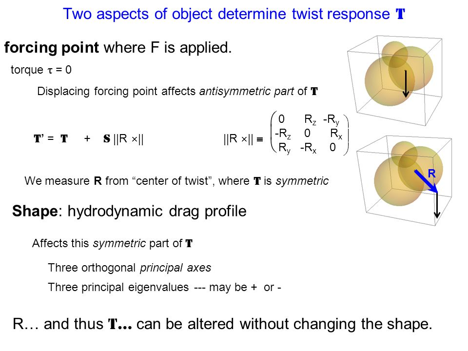Two aspects of object determine twist response T forcing point where F is applied. torque  = 0 Displacing forcing point affects antisymmetric part of