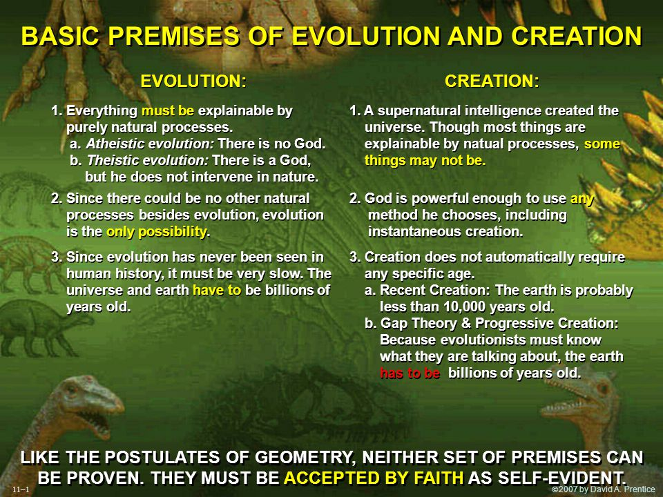 BASIC PREMISES OF EVOLUTION AND CREATION EVOLUTION: 1.