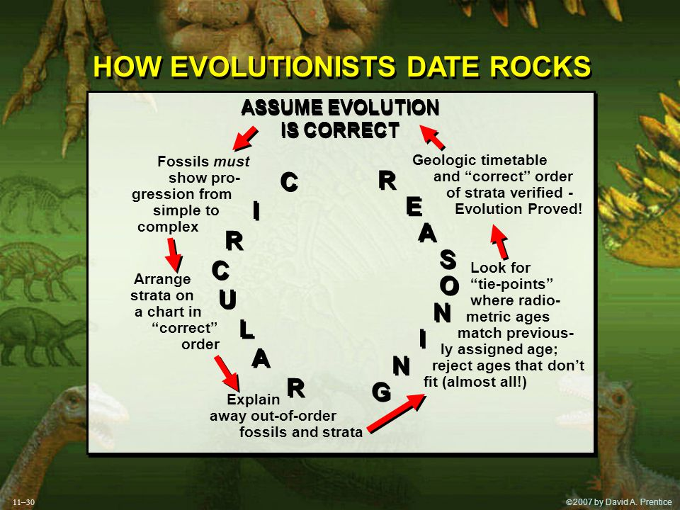  2007 by David A. Prentice HOW EVOLUTIONISTS DATE ROCKS ASSUME EVOLUTION IS CORRECT ASSUME EVOLUTION IS CORRECT C I R C U L A R C I R C U L A R E A