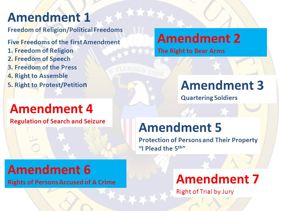 Amendment 1 Freedom of Religion/Political Freedoms Five Freedoms of the first Amendment 1.
