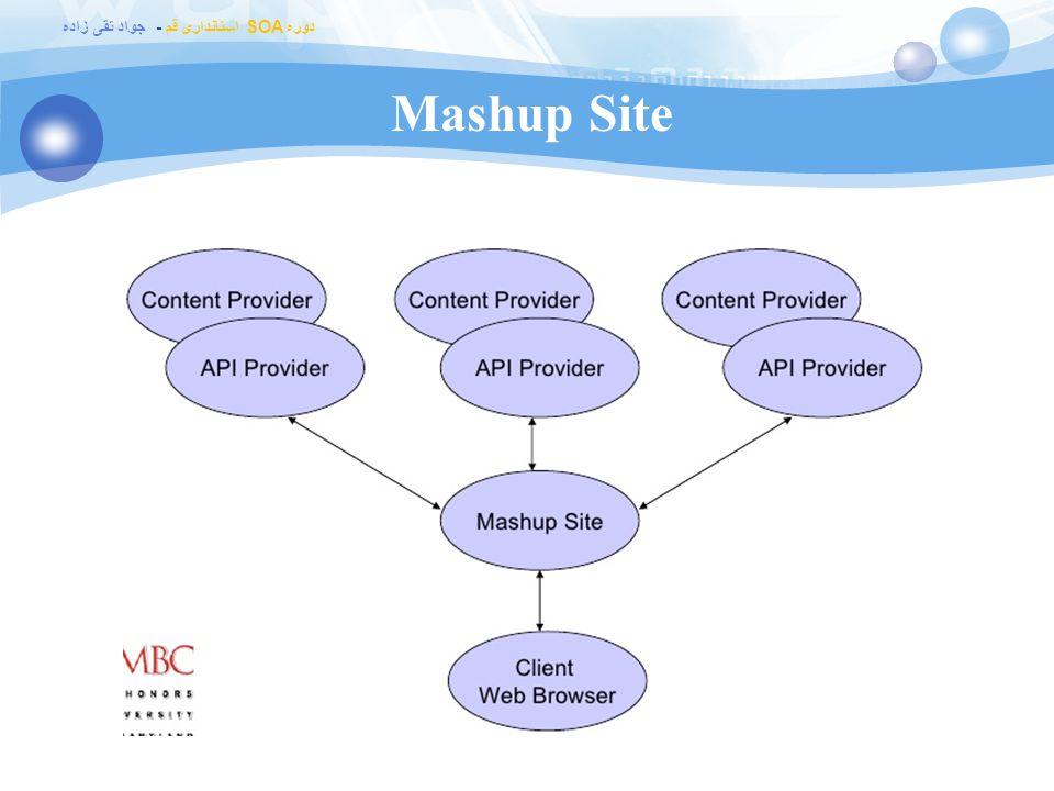 دوره SOA استانداری قم - جواد تقی زاده Customer Mashup  ایجاد نمایش های ویژوالی متفاوت با ترکیبی از داده های متفاوت برای ارائه اطلاعات