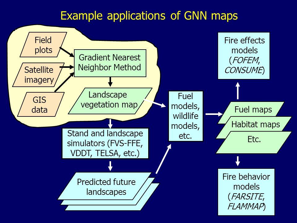 Example applications of GNN maps - Gradient Nearest Neighbor Method Satellite imagery GIS data Landscape vegetation map Fuel models, wildlife models, etc.