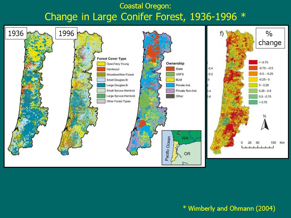 * Wimberly and Ohmann (2004) Coastal Oregon: Change in Large Conifer Forest, 1936-1996 * 19361996 % change