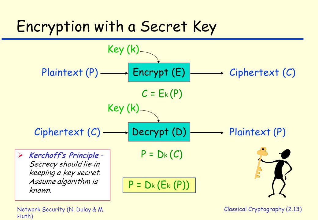 Network Security (N. Dulay & M. Huth) Classical Cryptography (2.13) Encryption with a Secret Key Encrypt (E) Plaintext (P)Ciphertext (C) C = E k (P) P