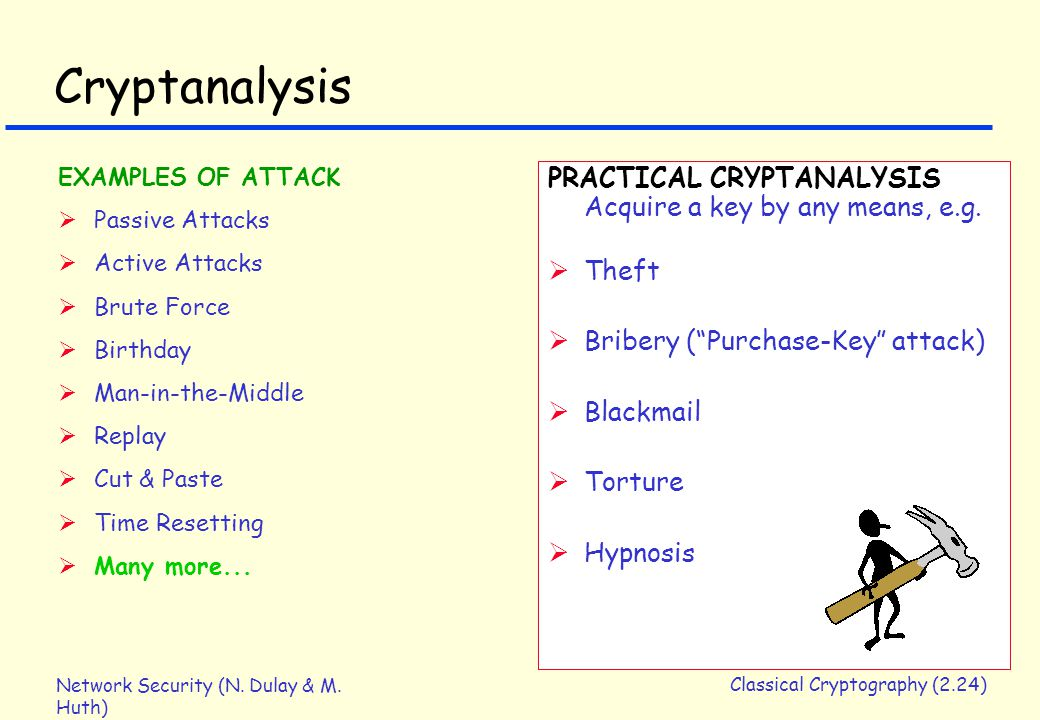 Network Security (N. Dulay & M. Huth) Classical Cryptography (2.24) Cryptanalysis EXAMPLES OF ATTACK  Passive Attacks  Active Attacks  Brute Force