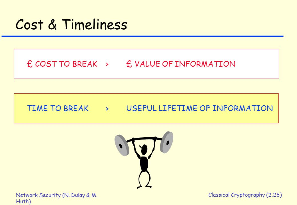 Network Security (N. Dulay & M. Huth) Classical Cryptography (2.26) Cost & Timeliness £ COST TO BREAK > £ VALUE OF INFORMATION TIME TO BREAK > USEFUL
