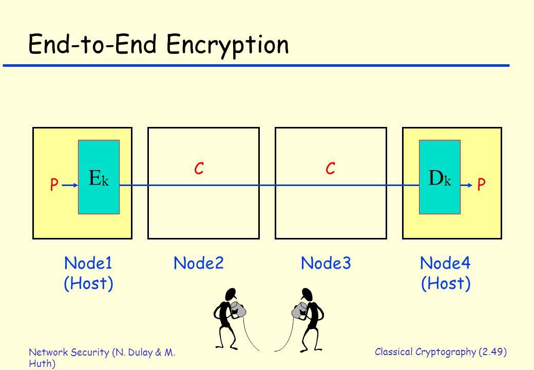 Network Security (N. Dulay & M. Huth) Classical Cryptography (2.49) End-to-End Encryption EkEk DkDk P P Node1 (Host) Node2Node3Node4 (Host) CC