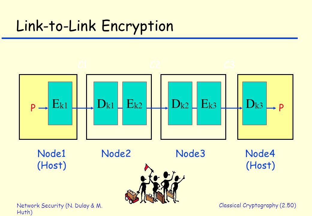 Network Security (N. Dulay & M. Huth) Classical Cryptography (2.50) Link-to-Link Encryption D k1 E k2 D k2 E k3 E k1 D k3 P P Node1 (Host) Node2Node3N