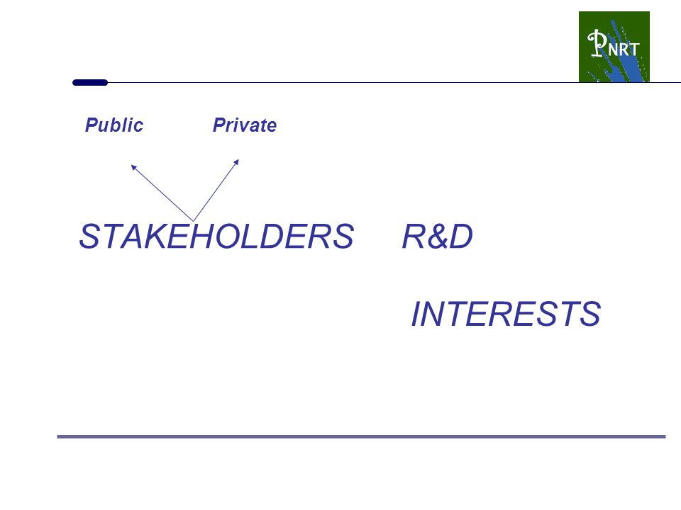 STAKEHOLDERS R&D INTERESTS PrivatePublic
