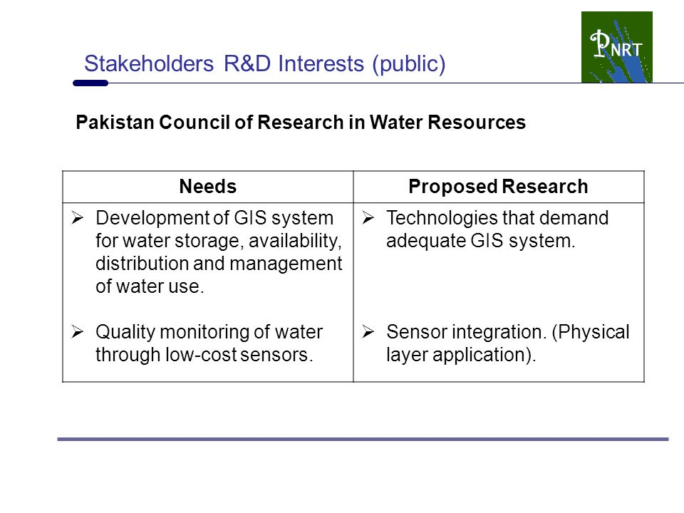 Stakeholders R&D Interests (public) NeedsProposed Research  Development of GIS system for water storage, availability, distribution and management of water use.